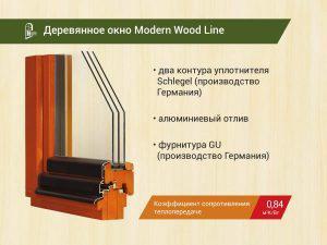 Деревянные окна Модерн Кривой Рог